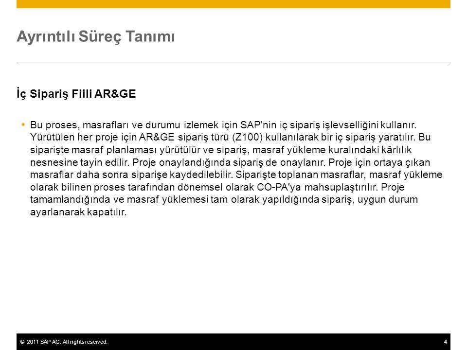 ©2011 SAP AG. All rights reserved.4 Ayrıntılı Süreç Tanımı İç Sipariş Fiili AR&GE  Bu proses, masrafları ve durumu izlemek için SAP'nin iç sipariş iş