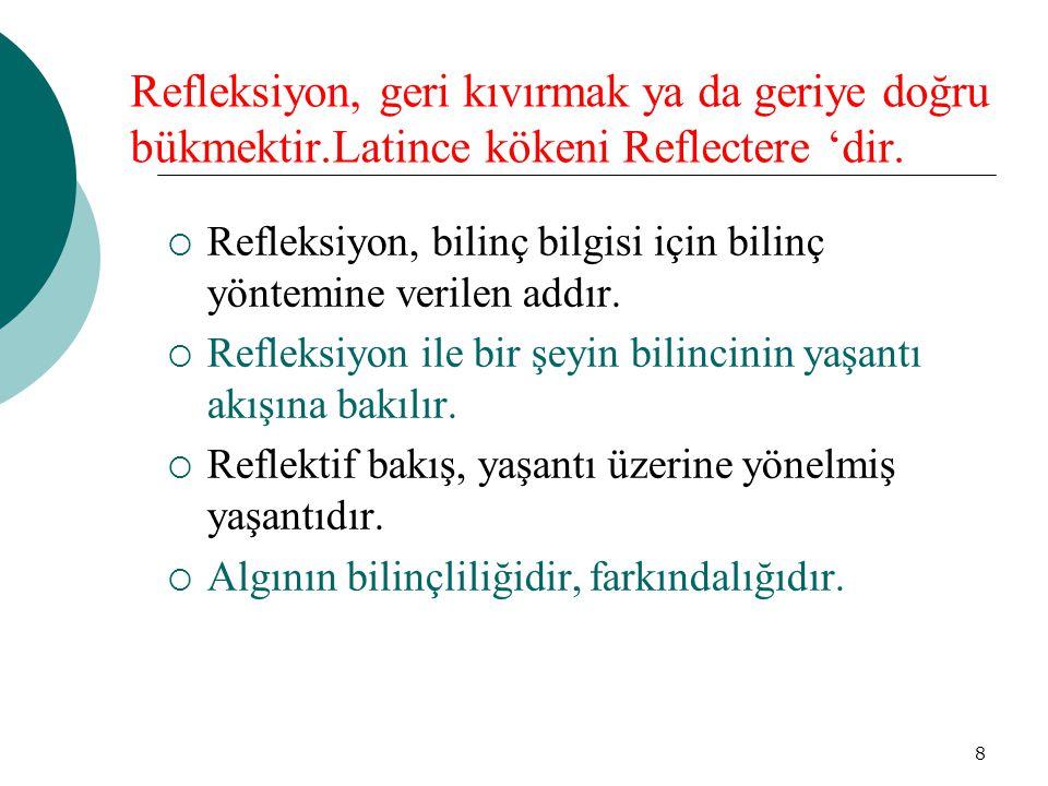 8 Refleksiyon, geri kıvırmak ya da geriye doğru bükmektir.Latince kökeni Reflectere 'dir.  Refleksiyon, bilinç bilgisi için bilinç yöntemine verilen