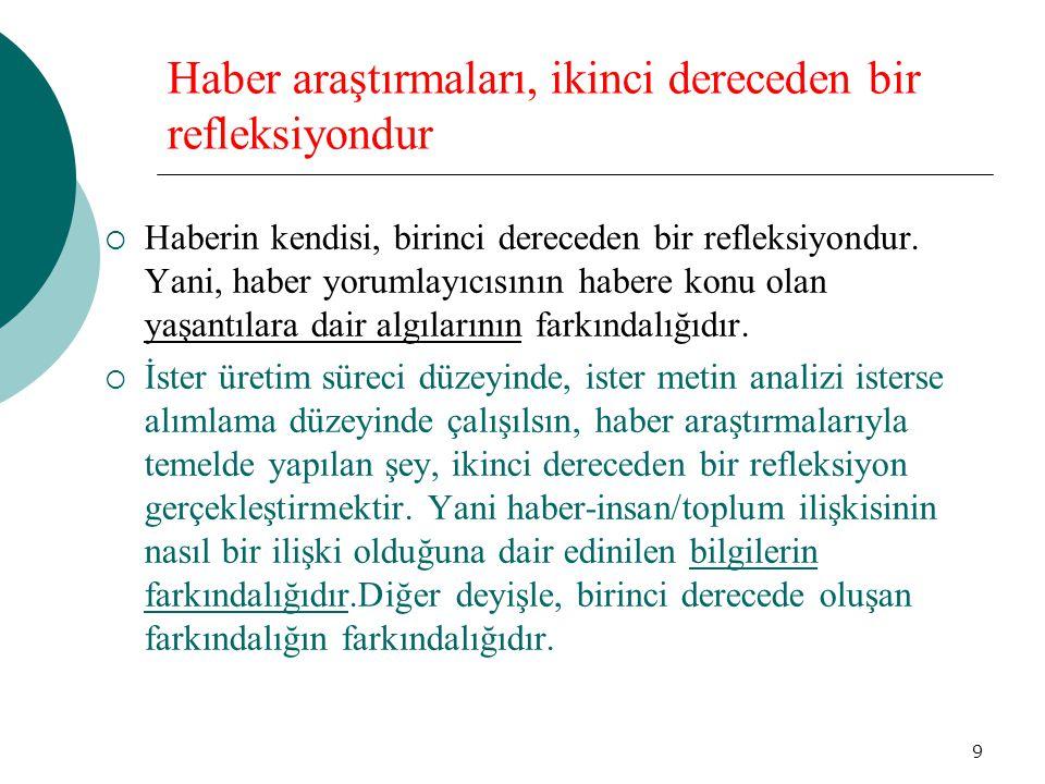 9 Haber araştırmaları, ikinci dereceden bir refleksiyondur  Haberin kendisi, birinci dereceden bir refleksiyondur.