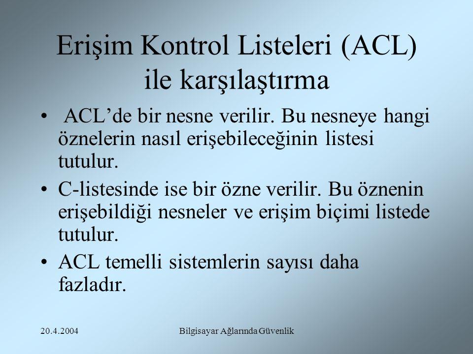 20.4.2004Bilgisayar Ağlarında Güvenlik Erişim Kontrol Listeleri (ACL) ile karşılaştırma ACL'de bir nesne verilir. Bu nesneye hangi öznelerin nasıl eri