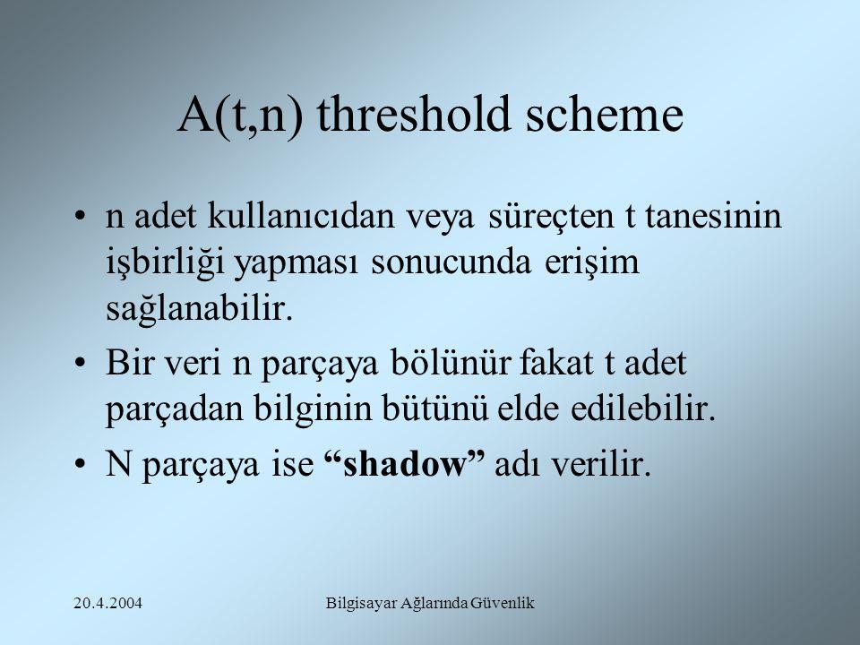 20.4.2004Bilgisayar Ağlarında Güvenlik A(t,n) threshold scheme n adet kullanıcıdan veya süreçten t tanesinin işbirliği yapması sonucunda erişim sağlan