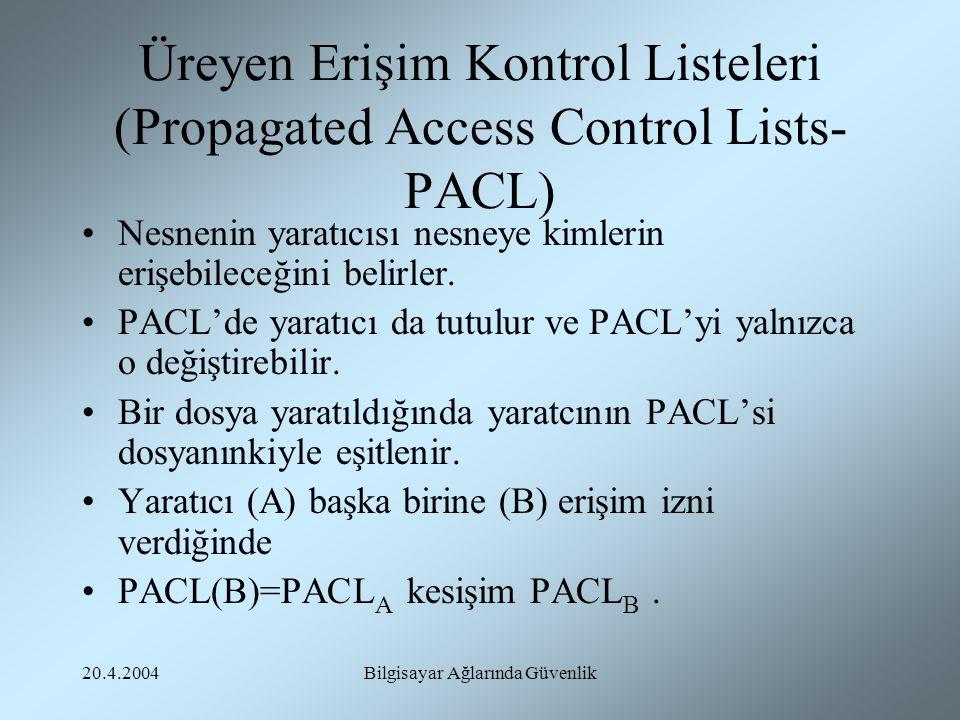 20.4.2004Bilgisayar Ağlarında Güvenlik Üreyen Erişim Kontrol Listeleri (Propagated Access Control Lists- PACL) Nesnenin yaratıcısı nesneye kimlerin er