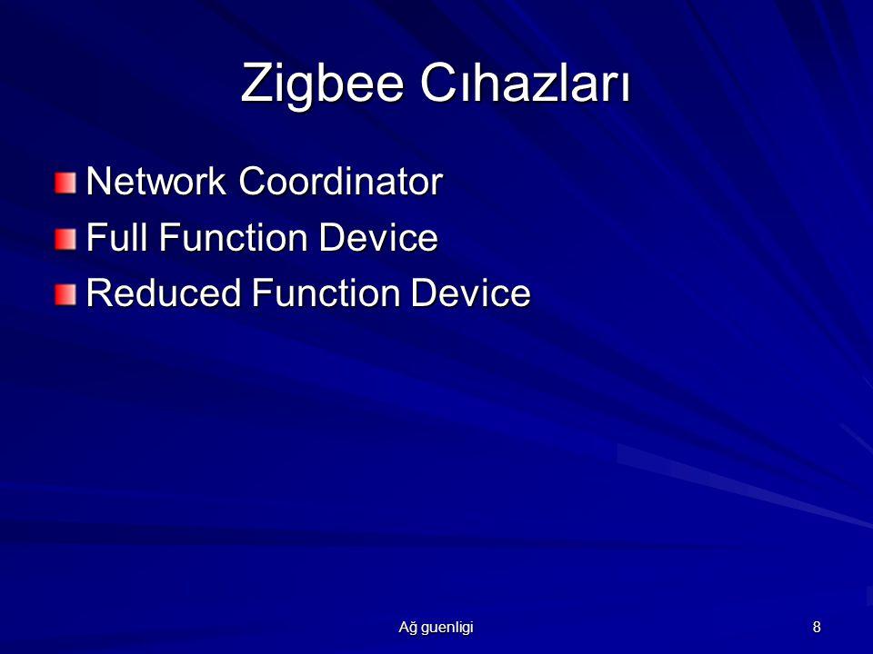 Ağ guenligi 9 Zigbee`nin sunduğu güvenlik hizmetleri(cont) Zigbee yenilik (freshness)Sağlıyor Yeniliği kontrol etmek tekrarlama saldırsından önliyebilir Zigbee incomimig ve outgoing freshness sayalari sağliyor –Sayaç yeni anahtar oluştuğunda reset ediliyor