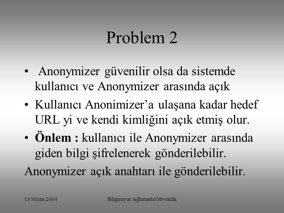 13 Nisan 2004Bilgisayar Ağlarında Güvenlik Problem 2 Anonymizer güvenilir olsa da sistemde kullanıcı ve Anonymizer arasında açık Kullanıcı Anonimizer'a ulaşana kadar hedef URL yi ve kendi kimliğini açık etmiş olur.