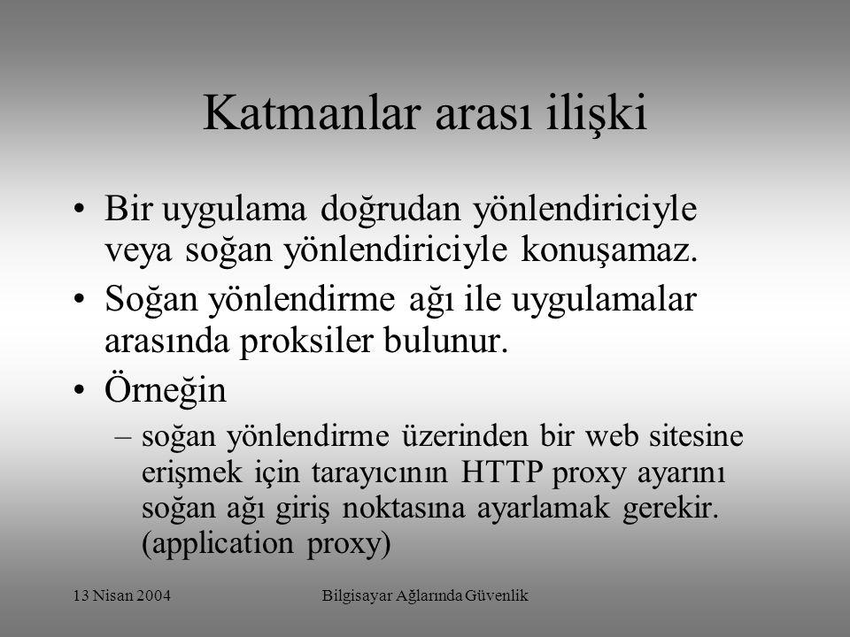 13 Nisan 2004Bilgisayar Ağlarında Güvenlik Katmanlar arası ilişki Bir uygulama doğrudan yönlendiriciyle veya soğan yönlendiriciyle konuşamaz.