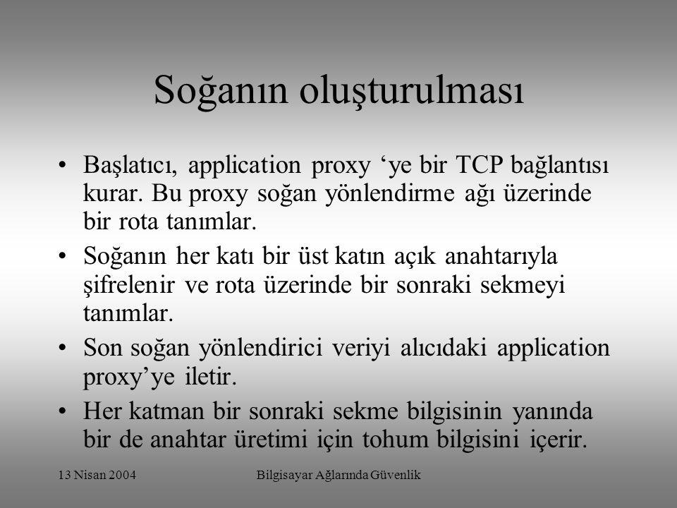13 Nisan 2004Bilgisayar Ağlarında Güvenlik Soğanın oluşturulması Başlatıcı, application proxy 'ye bir TCP bağlantısı kurar. Bu proxy soğan yönlendirme