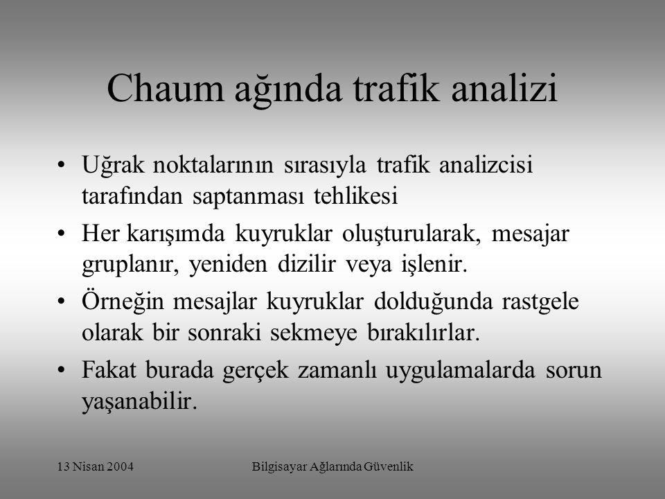 13 Nisan 2004Bilgisayar Ağlarında Güvenlik Chaum ağında trafik analizi Uğrak noktalarının sırasıyla trafik analizcisi tarafından saptanması tehlikesi Her karışımda kuyruklar oluşturularak, mesajar gruplanır, yeniden dizilir veya işlenir.