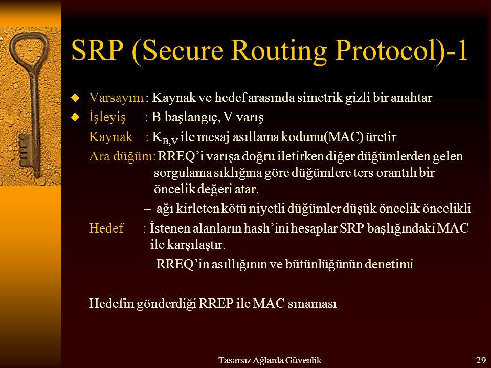 Tasarsız Ağlarda Güvenlik29 SRP (Secure Routing Protocol)-1  Varsayım : Kaynak ve hedef arasında simetrik gizli bir anahtar  İşleyiş : B başlangıç,