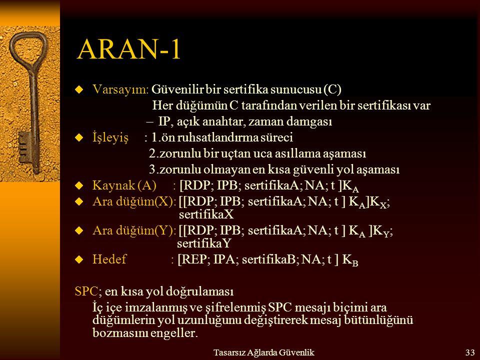 Tasarsız Ağlarda Güvenlik33 ARAN-1  Varsayım: Güvenilir bir sertifika sunucusu (C) Her düğümün C tarafından verilen bir sertifikası var –IP, açık ana