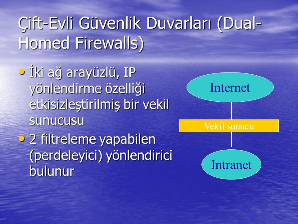 Çift-Evli Güvenlik Duvarları (Dual- Homed Firewalls) İki ağ arayüzlü, IP yönlendirme özelliği etkisizleştirilmiş bir vekil sunucusu İki ağ arayüzlü, IP yönlendirme özelliği etkisizleştirilmiş bir vekil sunucusu 2 filtreleme yapabilen (perdeleyici) yönlendirici bulunur 2 filtreleme yapabilen (perdeleyici) yönlendirici bulunur Internet Vekil sunucu Intranet