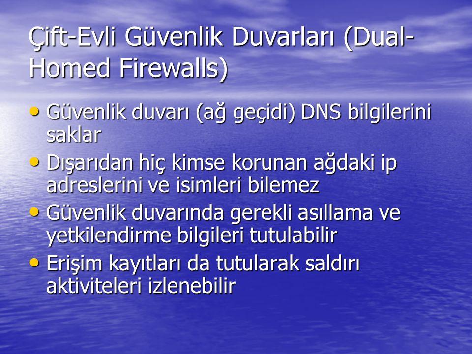 Çift-Evli Güvenlik Duvarları (Dual- Homed Firewalls) Güvenlik duvarı (ağ geçidi) DNS bilgilerini saklar Güvenlik duvarı (ağ geçidi) DNS bilgilerini saklar Dışarıdan hiç kimse korunan ağdaki ip adreslerini ve isimleri bilemez Dışarıdan hiç kimse korunan ağdaki ip adreslerini ve isimleri bilemez Güvenlik duvarında gerekli asıllama ve yetkilendirme bilgileri tutulabilir Güvenlik duvarında gerekli asıllama ve yetkilendirme bilgileri tutulabilir Erişim kayıtları da tutularak saldırı aktiviteleri izlenebilir Erişim kayıtları da tutularak saldırı aktiviteleri izlenebilir