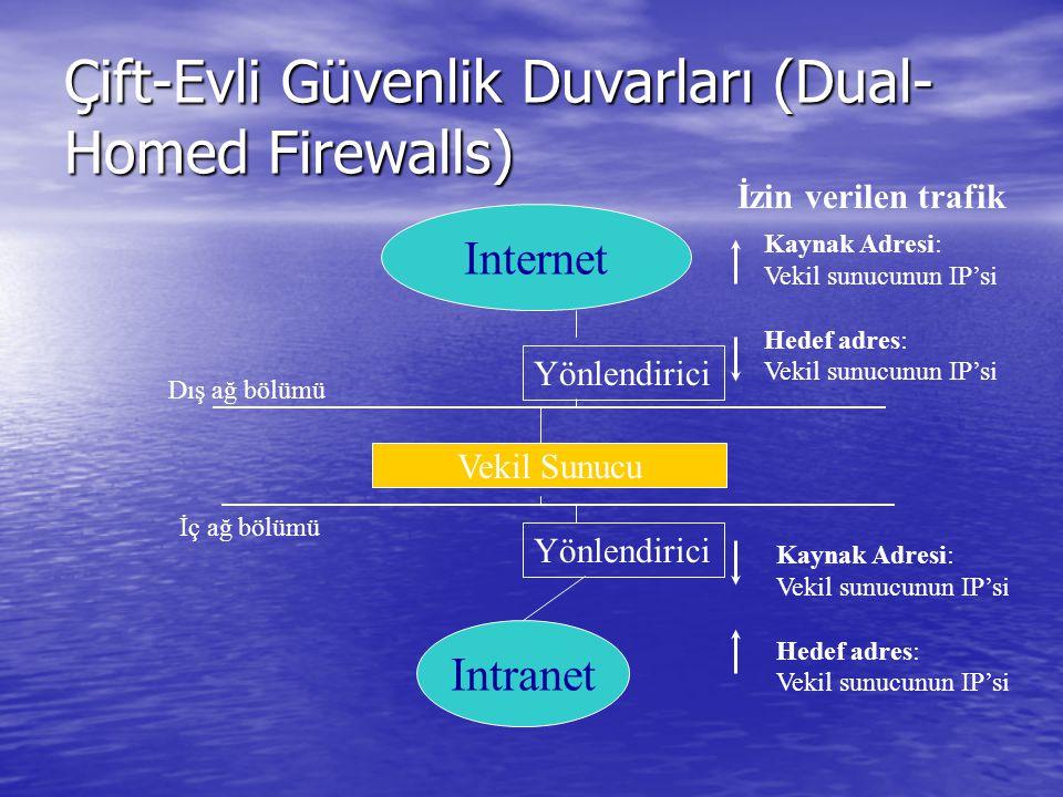 Çift-Evli Güvenlik Duvarları (Dual- Homed Firewalls) Internet Intranet Yönlendirici Vekil Sunucu Dış ağ bölümü İç ağ bölümü Kaynak Adresi: Vekil sunucunun IP'si Hedef adres: Vekil sunucunun IP'si İzin verilen trafik Kaynak Adresi: Vekil sunucunun IP'si Hedef adres: Vekil sunucunun IP'si