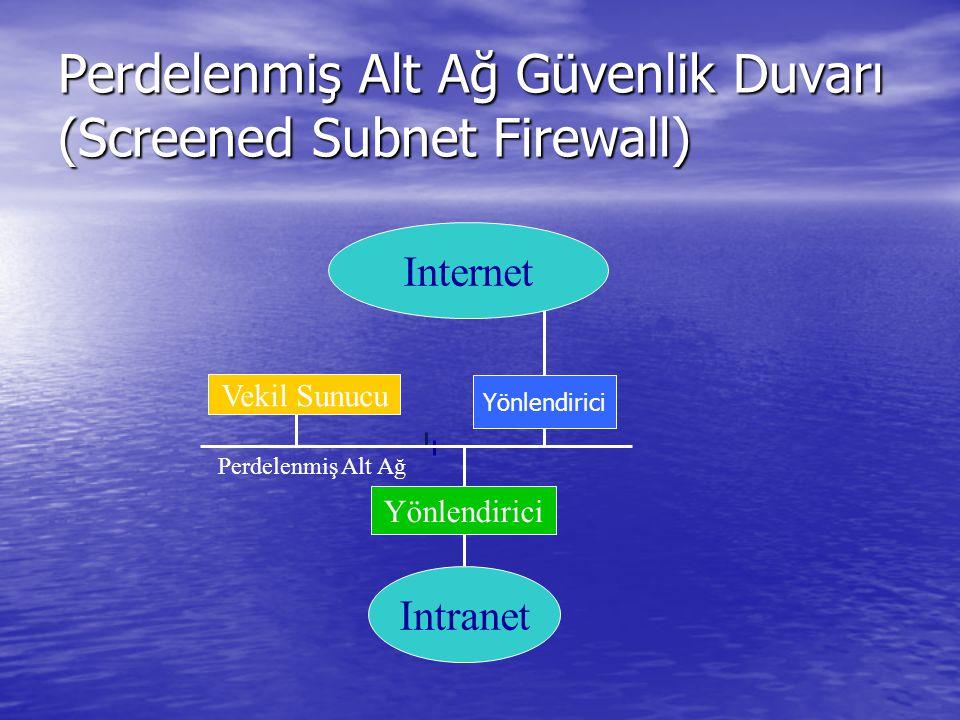 Perdelenmiş Alt Ağ Güvenlik Duvarı (Screened Subnet Firewall) Internet Vekil Sunucu Intranet Yönlendirici Perdelenmiş Alt Ağ