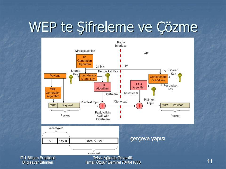İTÜ Bilişim Enstitüsü Bilgisayar Bilimleri Telsiz Ağlarda Güvenlik İsmail Özgür Demirel 704041008 11 WEP te Şifreleme ve Çözme çerçeve yapısı