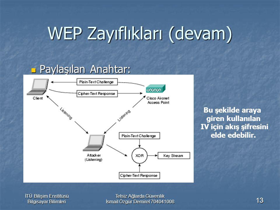 İTÜ Bilişim Enstitüsü Bilgisayar Bilimleri Telsiz Ağlarda Güvenlik İsmail Özgür Demirel 704041008 13 WEP Zayıflıkları (devam) Paylaşılan Anahtar: Payl
