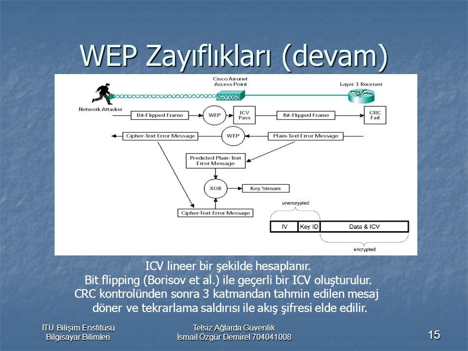 İTÜ Bilişim Enstitüsü Bilgisayar Bilimleri Telsiz Ağlarda Güvenlik İsmail Özgür Demirel 704041008 15 WEP Zayıflıkları (devam) ICV lineer bir şekilde hesaplanır.