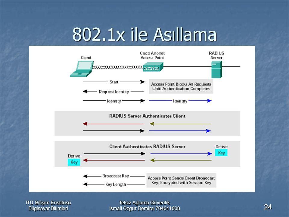 İTÜ Bilişim Enstitüsü Bilgisayar Bilimleri Telsiz Ağlarda Güvenlik İsmail Özgür Demirel 704041008 24 802.1x ile Asıllama