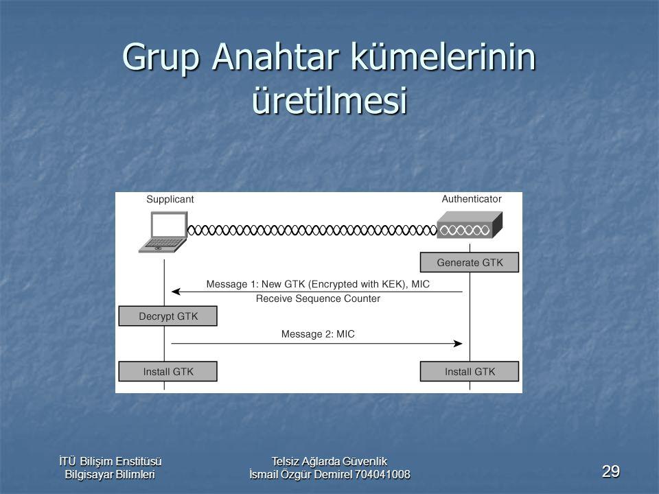 İTÜ Bilişim Enstitüsü Bilgisayar Bilimleri Telsiz Ağlarda Güvenlik İsmail Özgür Demirel 704041008 29 Grup Anahtar kümelerinin üretilmesi