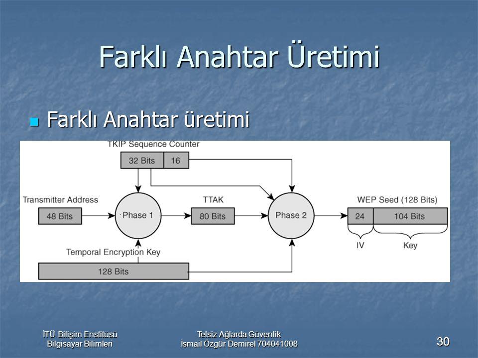 İTÜ Bilişim Enstitüsü Bilgisayar Bilimleri Telsiz Ağlarda Güvenlik İsmail Özgür Demirel 704041008 30 Farklı Anahtar Üretimi Farklı Anahtar üretimi Far