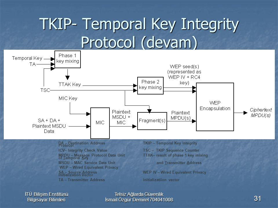 İTÜ Bilişim Enstitüsü Bilgisayar Bilimleri Telsiz Ağlarda Güvenlik İsmail Özgür Demirel 704041008 31 TKIP- Temporal Key Integrity Protocol (devam) DA
