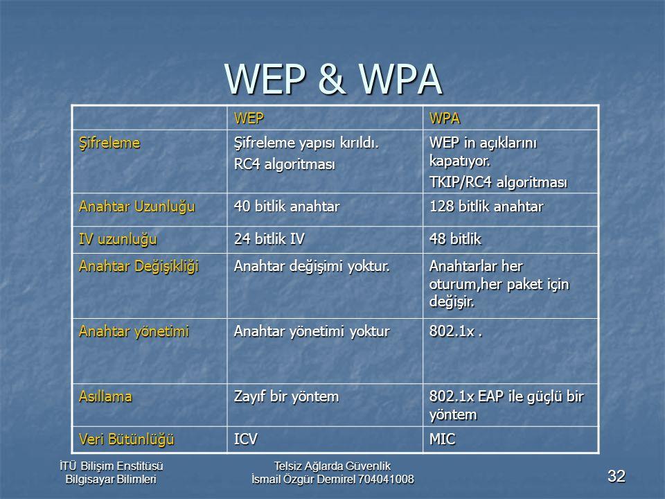 İTÜ Bilişim Enstitüsü Bilgisayar Bilimleri Telsiz Ağlarda Güvenlik İsmail Özgür Demirel 704041008 32 WEP & WPA WEPWPA Şifreleme Şifreleme yapısı kırıldı.