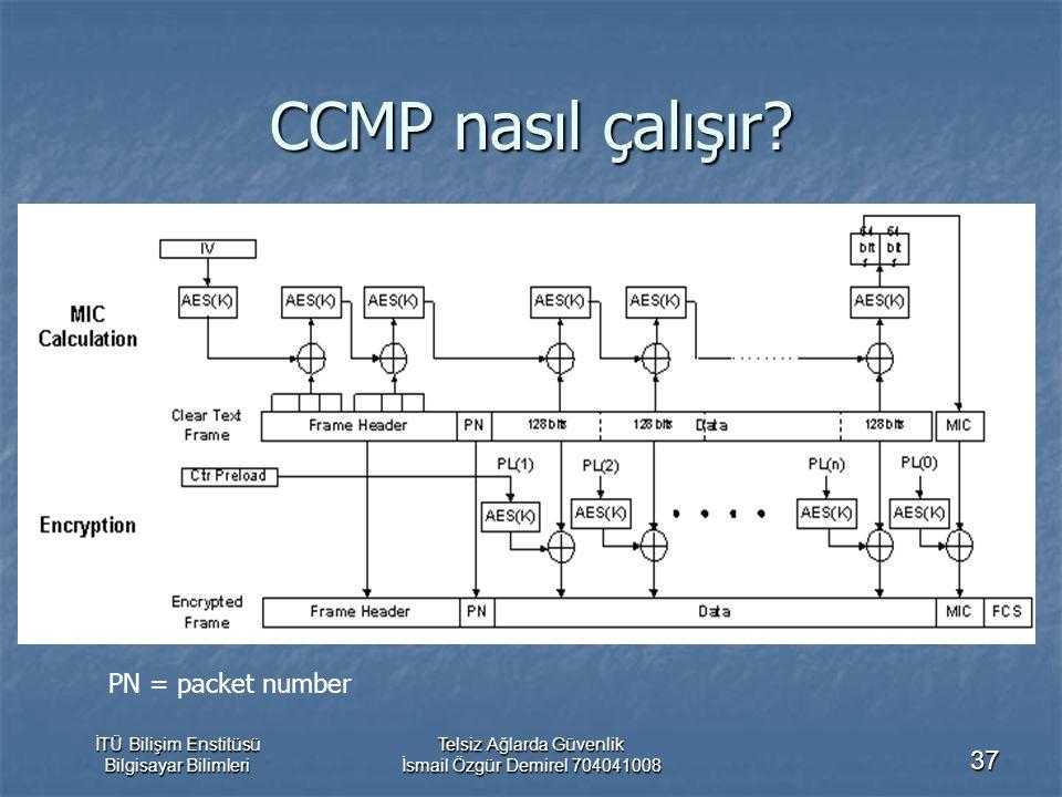İTÜ Bilişim Enstitüsü Bilgisayar Bilimleri Telsiz Ağlarda Güvenlik İsmail Özgür Demirel 704041008 37 CCMP nasıl çalışır? PN = packet number