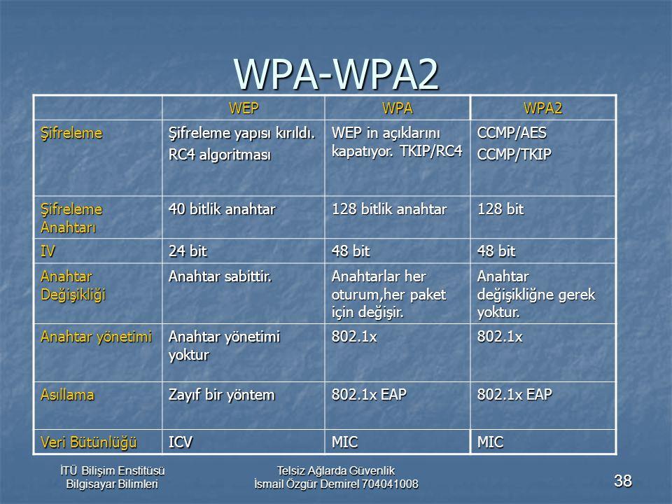 İTÜ Bilişim Enstitüsü Bilgisayar Bilimleri Telsiz Ağlarda Güvenlik İsmail Özgür Demirel 704041008 38 WPA-WPA2 WEPWPAWPA2 Şifreleme Şifreleme yapısı kırıldı.