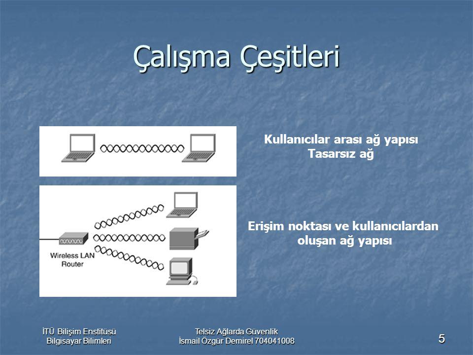 İTÜ Bilişim Enstitüsü Bilgisayar Bilimleri Telsiz Ağlarda Güvenlik İsmail Özgür Demirel 704041008 5 Çalışma Çeşitleri Kullanıcılar arası ağ yapısı Tas