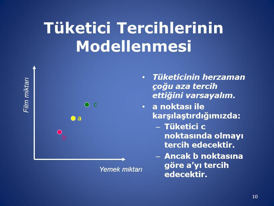 Tüketici Tercihlerinin Modellenmesi Tüketicinin herzaman çoğu aza tercih ettiğini varsayalım.