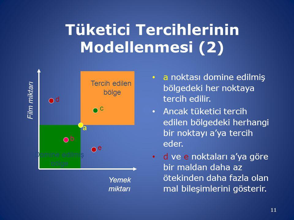 Tüketici Tercihlerinin Modellenmesi (2) a noktası domine edilmiş bölgedeki her noktaya tercih edilir.