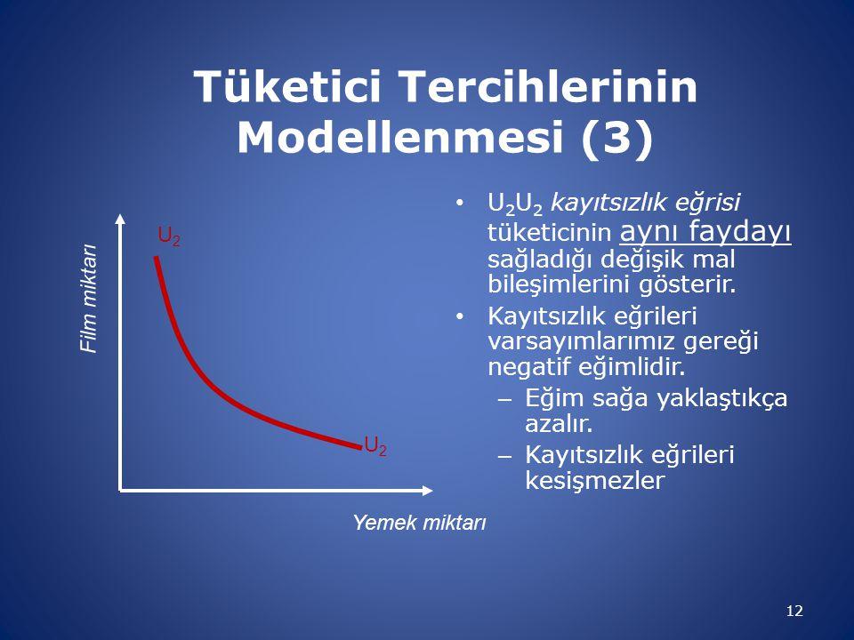 Tüketici Tercihlerinin Modellenmesi (3) U 2 U 2 kayıtsızlık eğrisi tüketicinin aynı faydayı sağladığı değişik mal bileşimlerini gösterir.