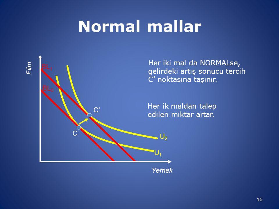 Normal mallar 16 Her iki mal da NORMALse, gelirdeki artış sonucu tercih C' noktasına taşınır.