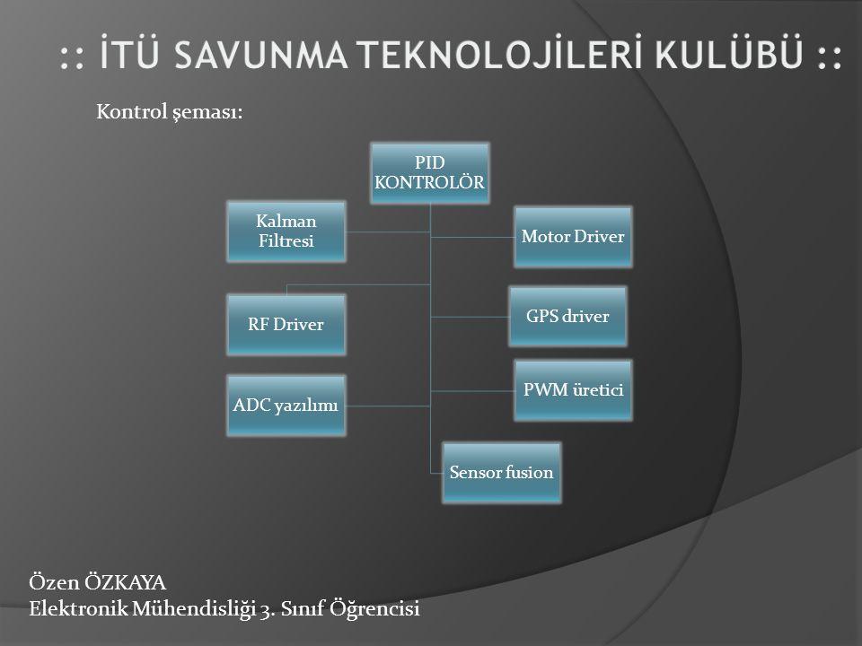 Özen ÖZKAYA Elektronik Mühendisliği 3. Sınıf Öğrencisi PID KONTROLÖR RF Driver Kalman Filtresi GPS driver Motor Driver PWM üretici ADC yazılımı Sensor