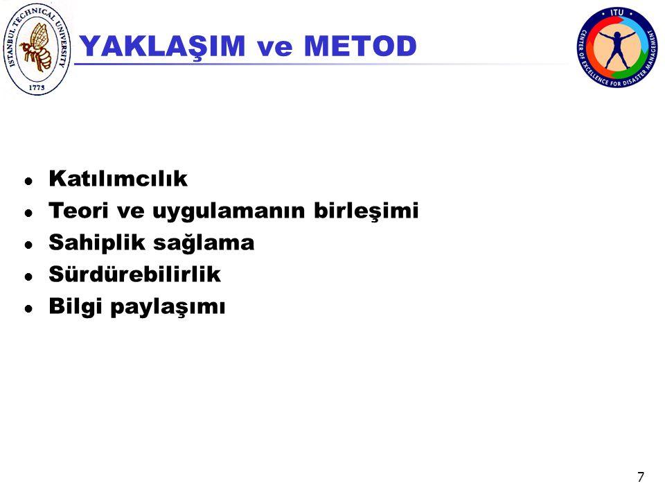 8 Birincil İstanbul Valiliği-AYM İstanbul Büyükşehir Belediyesi-AKOM Kaymakamlıklar İlçe Belediyeleri Havaalanı otoriteleri Diğer (Sivil Savunma vb.) İkincil Kızılay STK'lar PAYDAŞLAR