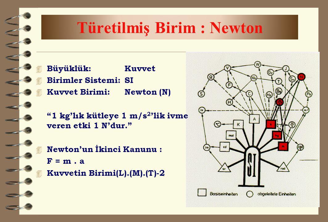 """Türetilmiş Birim : Newton 4 Büyüklük:Kuvvet 4 Birimler Sistemi:SI 4 Kuvvet Birimi:Newton (N) """"1 kg'lık kütleye 1 m/s 2 'lik ivme veren etki 1 N'dur."""""""
