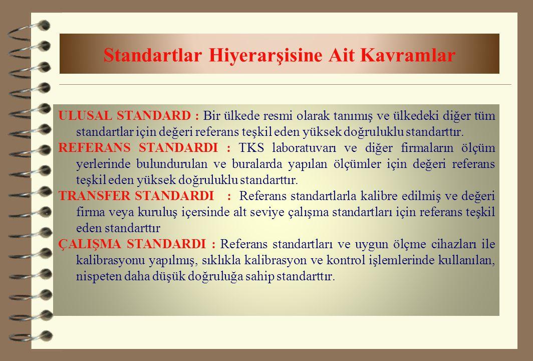 Standartlar Hiyerarşisine Ait Kavramlar ULUSAL STANDARD : Bir ülkede resmi olarak tanımış ve ülkedeki diğer tüm standartlar için değeri referans teşki
