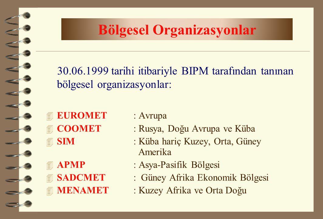 Bölgesel Organizasyonlar 30.06.1999 tarihi itibariyle BIPM tarafından tanınan bölgesel organizasyonlar: 4 EUROMET: Avrupa 4 COOMET: Rusya, Doğu Avrupa