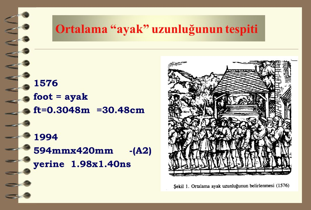 "Ortalama ""ayak"" uzunluğunun tespiti 1576 foot = ayak ft=0.3048m =30.48cm 1994 594mmx420mm -(A2) yerine 1.98x1.40ns"