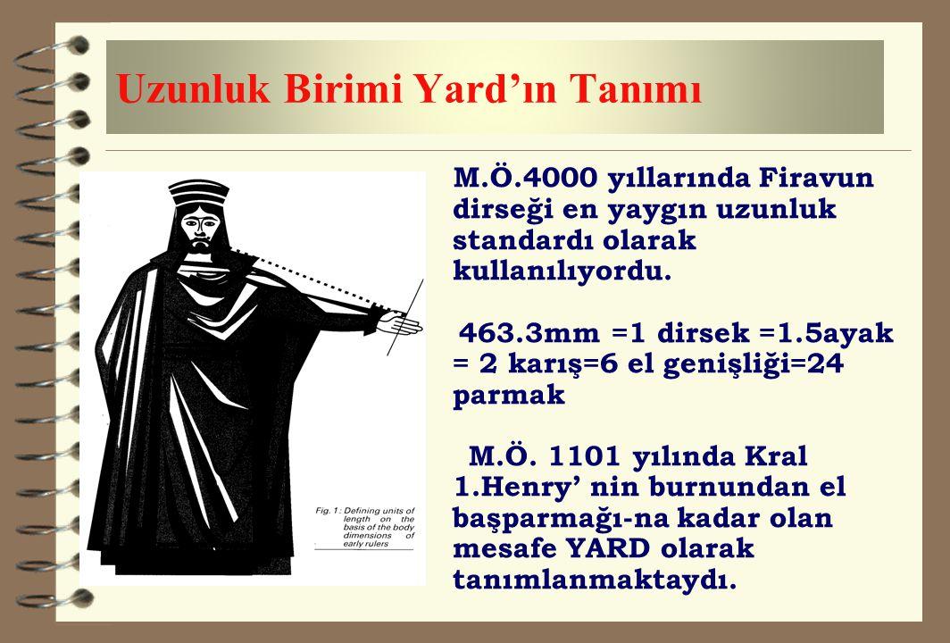 Uzunluk Birimi Yard'ın Tanımı M.Ö.4000 yıllarında Firavun dirseği en yaygın uzunluk standardı olarak kullanılıyordu. 463.3mm =1 dirsek =1.5ayak = 2 ka