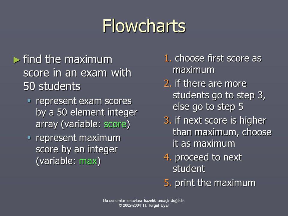 Bu sunumlar sınavlara hazırlık amaçlı değildir. © 2002-2004 H. Turgut Uyar Flowcharts ► find the maximum score in an exam with 50 students  represent