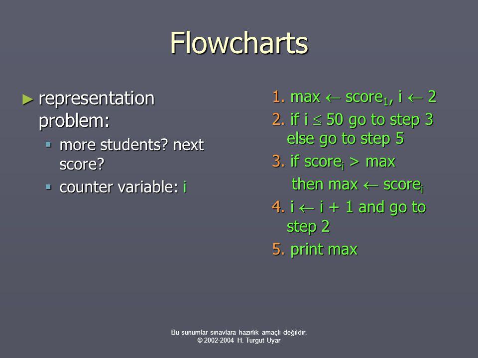 Bu sunumlar sınavlara hazırlık amaçlı değildir. © 2002-2004 H. Turgut Uyar Flowcharts ► representation problem:  more students? next score?  counter