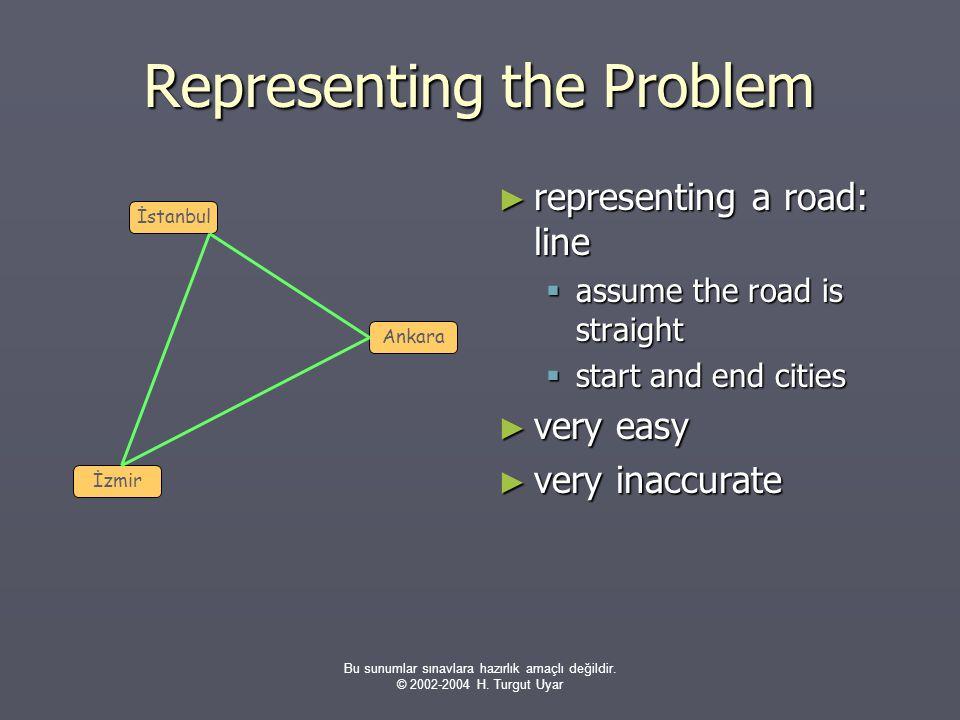Bu sunumlar sınavlara hazırlık amaçlı değildir. © 2002-2004 H. Turgut Uyar Representing the Problem ► representing a road: line  assume the road is s