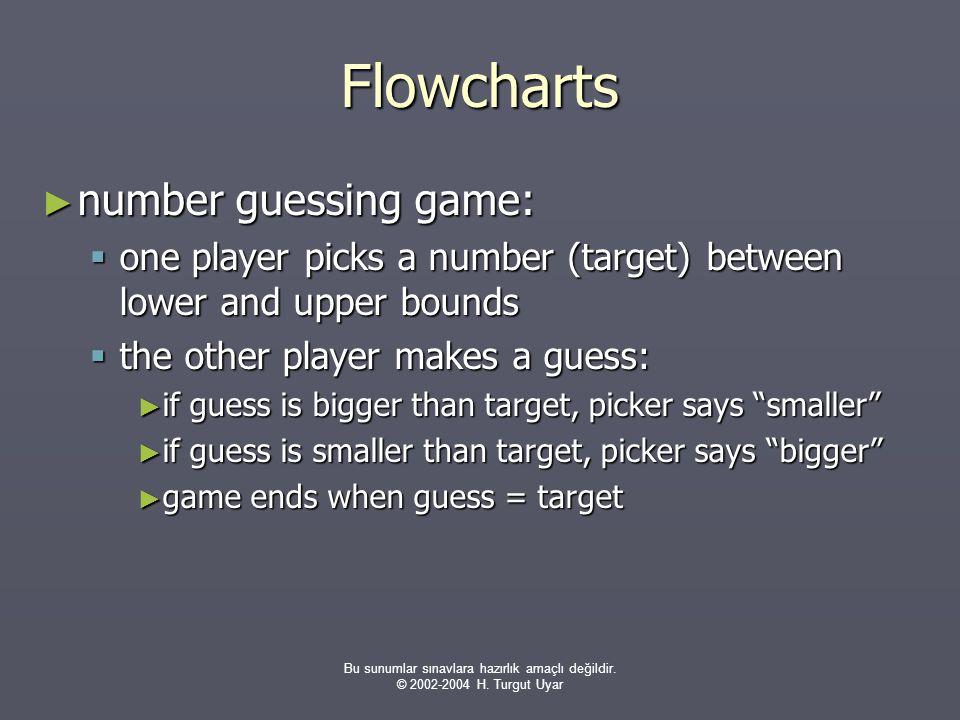 Bu sunumlar sınavlara hazırlık amaçlı değildir. © 2002-2004 H. Turgut Uyar Flowcharts ► number guessing game:  one player picks a number (target) bet