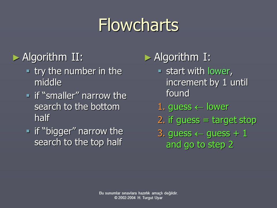 """Bu sunumlar sınavlara hazırlık amaçlı değildir. © 2002-2004 H. Turgut Uyar Flowcharts ► Algorithm II:  try the number in the middle  if """"smaller"""" na"""