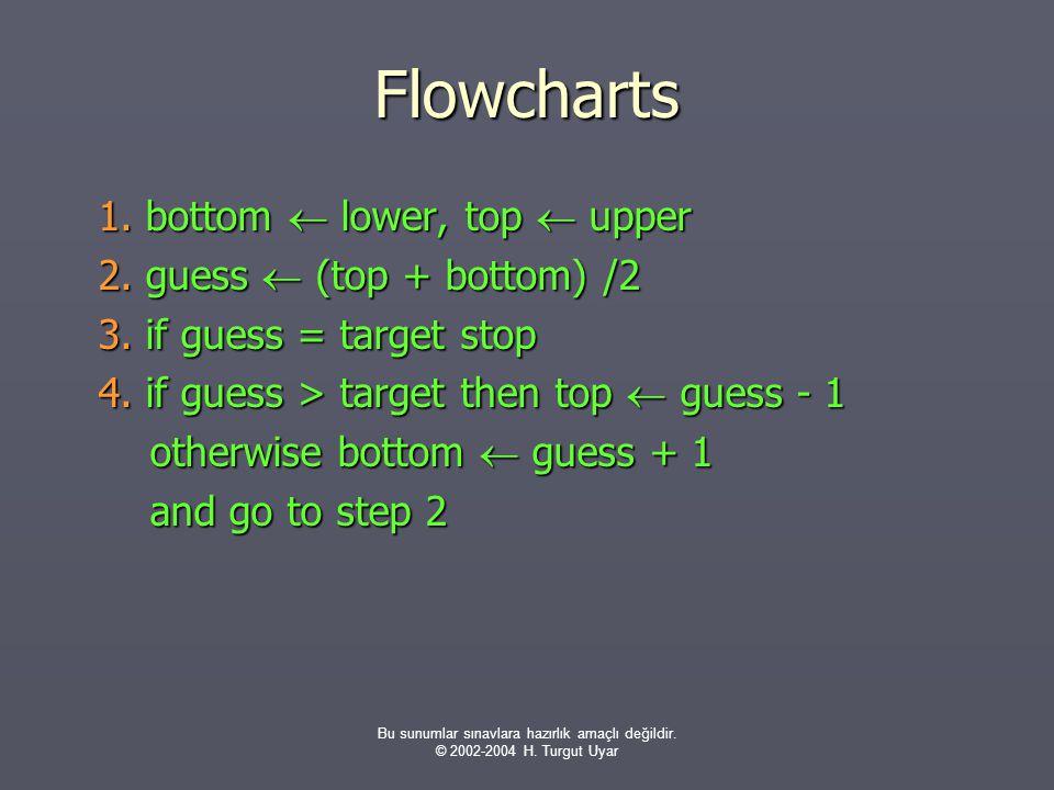 Bu sunumlar sınavlara hazırlık amaçlı değildir. © 2002-2004 H. Turgut Uyar Flowcharts 1. bottom  lower, top  upper 2. guess  (top + bottom) /2 3. i