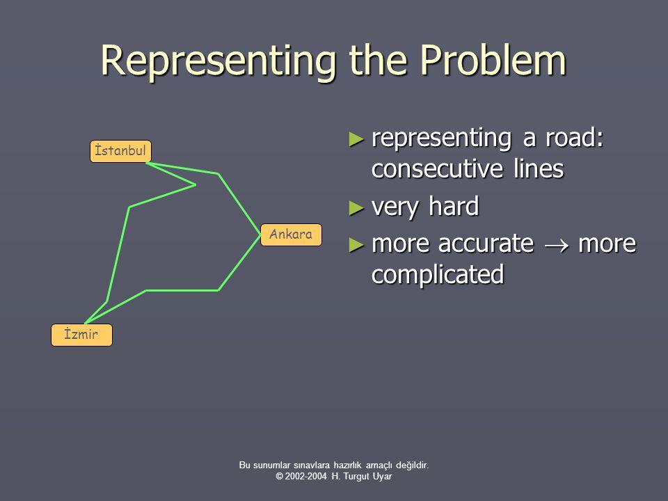 Bu sunumlar sınavlara hazırlık amaçlı değildir. © 2002-2004 H. Turgut Uyar Representing the Problem ► representing a road: consecutive lines ► very ha