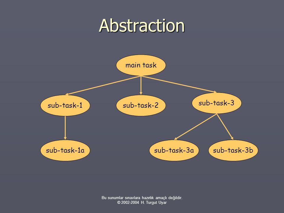 Bu sunumlar sınavlara hazırlık amaçlı değildir. © 2002-2004 H. Turgut Uyar Abstraction main task sub-task-1sub-task-2 sub-task-3 sub-task-1a sub-task-