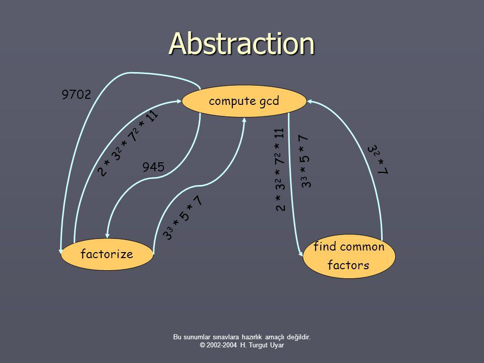 Bu sunumlar sınavlara hazırlık amaçlı değildir. © 2002-2004 H. Turgut Uyar Abstraction compute gcd factorize find common factors 9702 2 * 3 2 * 7 2 *