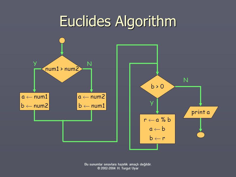 Bu sunumlar sınavlara hazırlık amaçlı değildir. © 2002-2004 H. Turgut Uyar Euclides Algorithm print a N r  a % b a  b b  r Y YN num1 > num2 a  num
