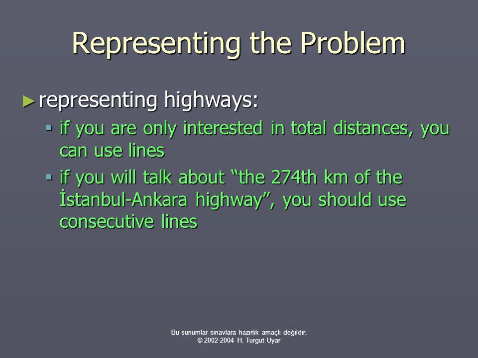 Bu sunumlar sınavlara hazırlık amaçlı değildir. © 2002-2004 H. Turgut Uyar Representing the Problem ► representing highways:  if you are only interes